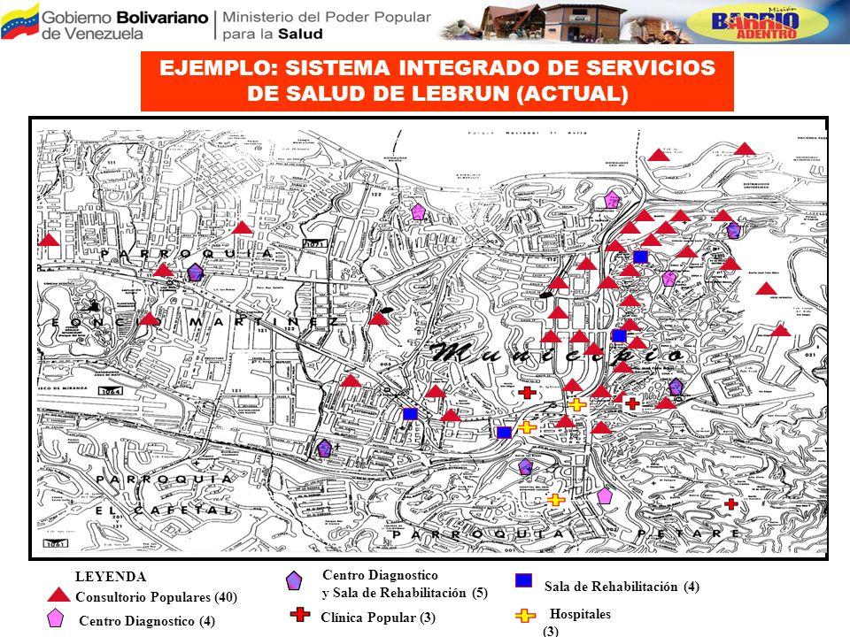 EJEMPLO: RED DE SALUD DE LEBRÚN (ANTES) LEYENDA AMBULATORIIOS (6) HOSPITALES (3)
