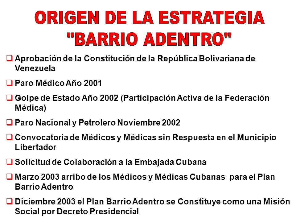 Constitución de la República Bolivariana de Venezuela 1999 IntegralidadUniversalidadMulticulturalidad Equidad TransectorialidadSolidaridadGratuidad In