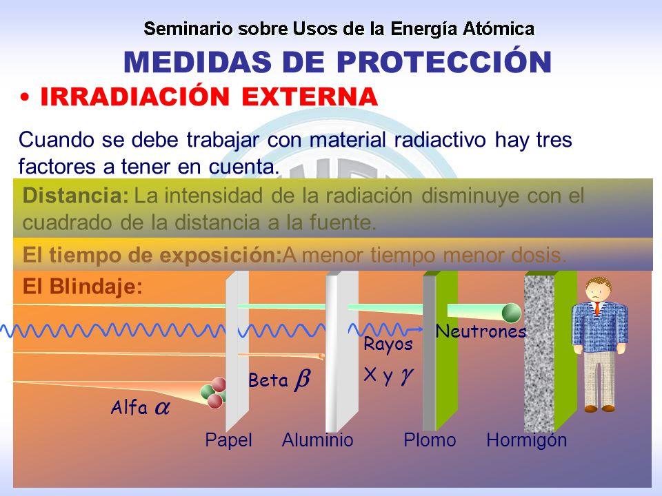 MEDIDAS DE PROTECCIÓN IRRADIACIÓN EXTERNA Cuando se debe trabajar con material radiactivo hay tres factores a tener en cuenta. El Blindaje: PapelAlumi