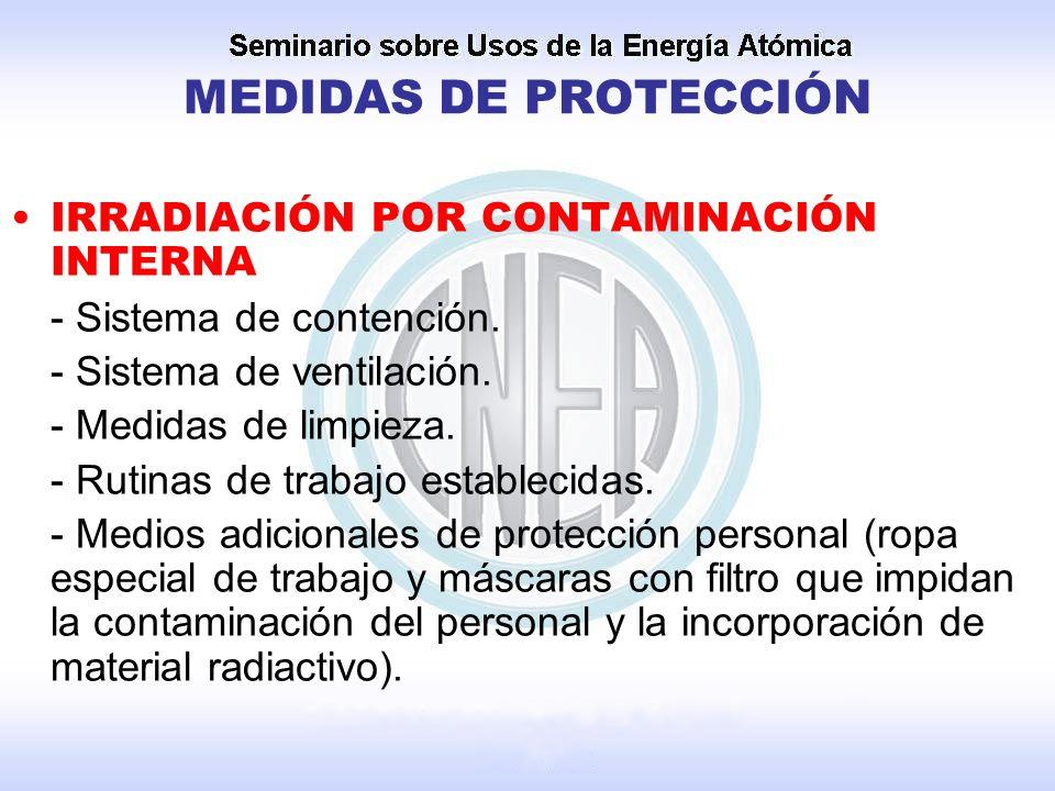 MEDIDAS DE PROTECCIÓN IRRADIACIÓN POR CONTAMINACIÓN INTERNA - Sistema de contención. - Sistema de ventilación. - Medidas de limpieza. - Rutinas de tra