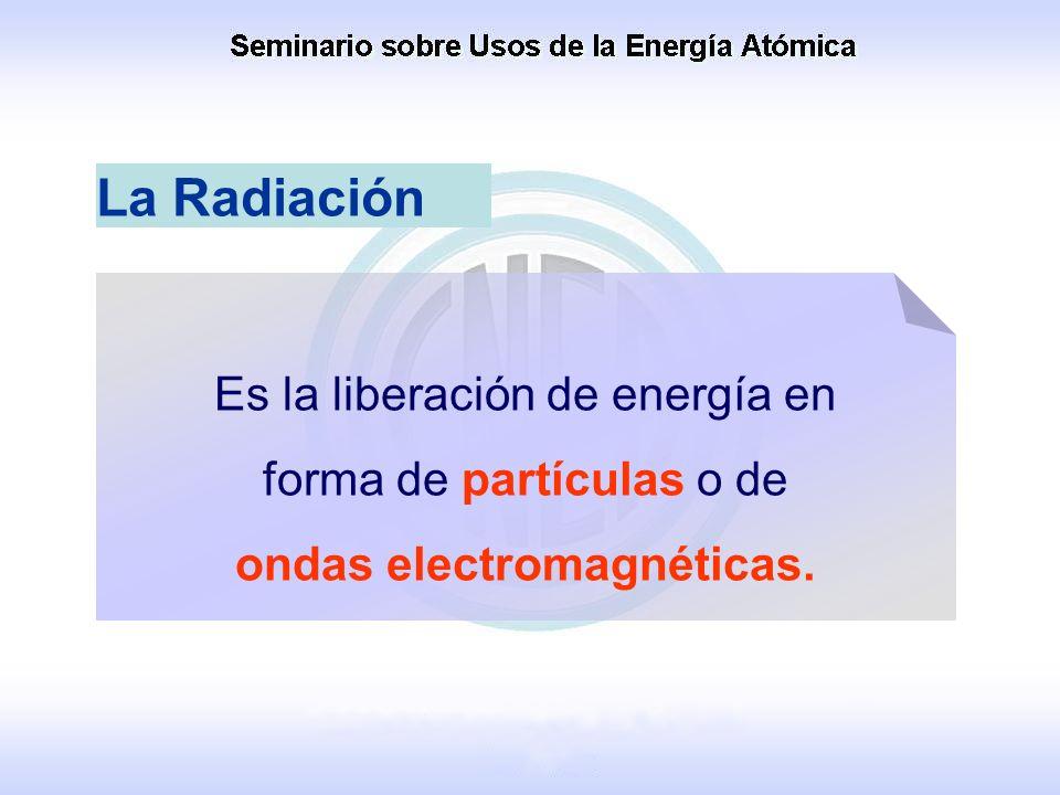 Es la liberación de energía en forma de partículas o de ondas electromagnéticas. La Radiación