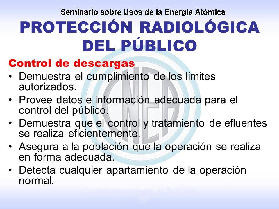 PROTECCIÓN RADIOLÓGICA DEL PÚBLICO Control de descargas Demuestra el cumplimiento de los límites autorizados. Provee datos e información adecuada para