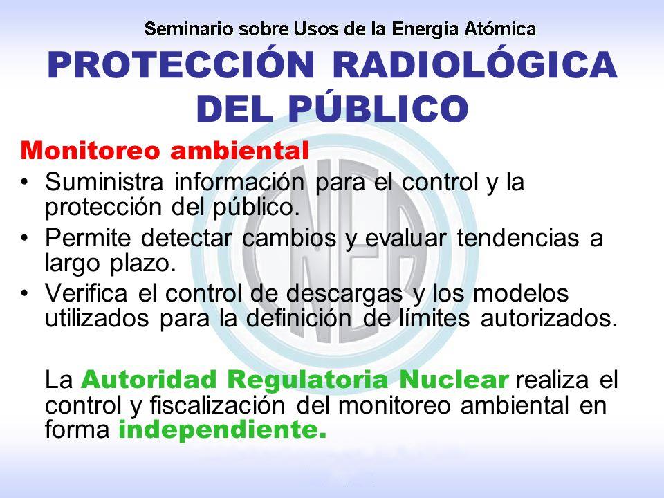 PROTECCIÓN RADIOLÓGICA DEL PÚBLICO Monitoreo ambiental Suministra información para el control y la protección del público. Permite detectar cambios y