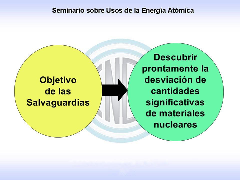 Objetivo de las Salvaguardias Descubrir prontamente la desviación de cantidades significativas de materiales nucleares