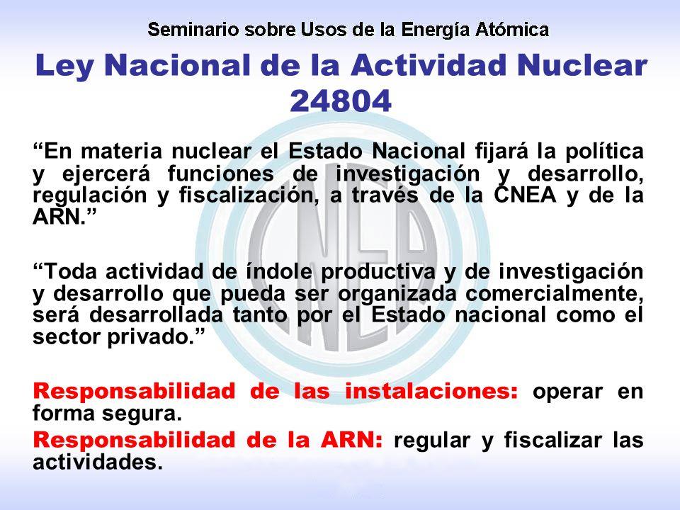 Ley Nacional de la Actividad Nuclear 24804 En materia nuclear el Estado Nacional fijará la política y ejercerá funciones de investigación y desarrollo