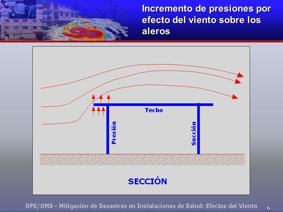 6 Incremento de presiones por efecto del viento sobre los aleros