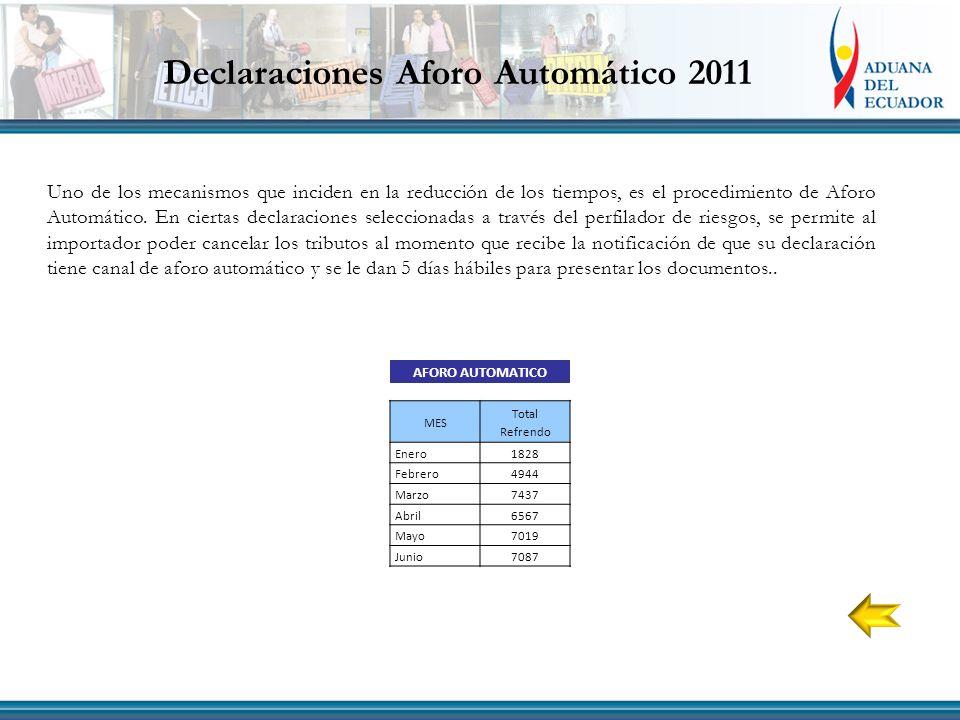 Declaraciones Aforo Automático 2011 Uno de los mecanismos que inciden en la reducción de los tiempos, es el procedimiento de Aforo Automático.