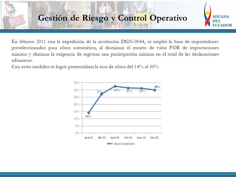Gestión de Riesgo y Control Operativo En febrero 2011 con la expedición de la resolución DGN-0044, se amplió la base de importadores preseleccionados para aforo automático, al disminuir el monto de valor FOB de importaciones mínimo y eliminar la exigencia de registrar una participación mínima en el total de las declaraciones aduaneras.