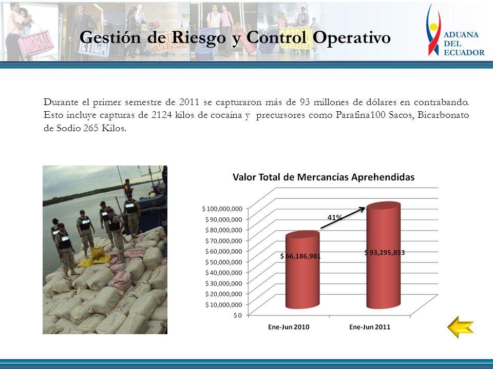 Gestión de Riesgo y Control Operativo Durante el primer semestre de 2011 se capturaron más de 93 millones de dólares en contrabando. Esto incluye capt