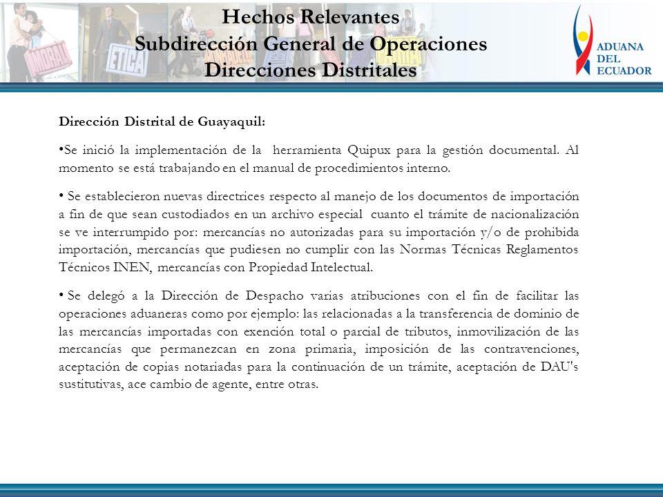 Hechos Relevantes Subdirección General de Operaciones Direcciones Distritales Dirección Distrital de Guayaquil: Se inició la implementación de la herramienta Quipux para la gestión documental.