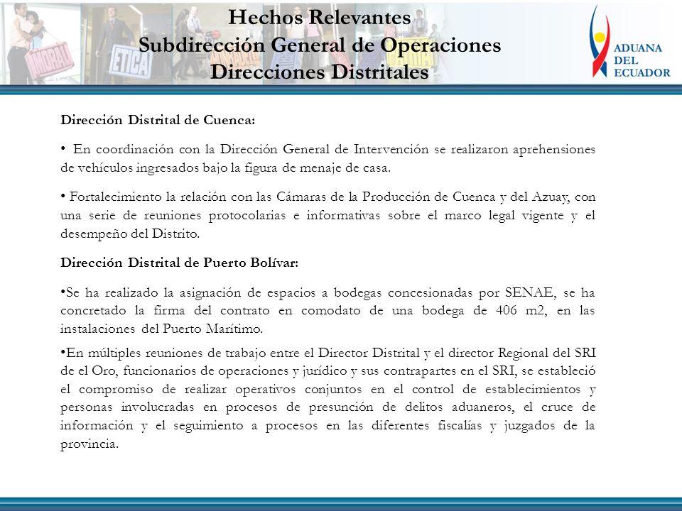 Dirección Distrital de Cuenca: En coordinación con la Dirección General de Intervención se realizaron aprehensiones de vehículos ingresados bajo la figura de menaje de casa.