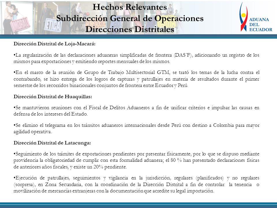 Dirección Distrital de Loja-Macará: La regularización de las declaraciones aduaneras simplificadas de frontera (DAS`F), adicionando un registro de los mismos para exportaciones y emitiendo reportes mensuales de los mismos.