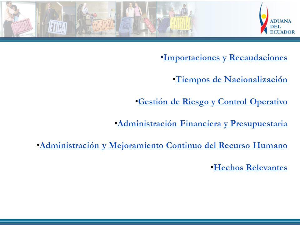 Importaciones y Recaudaciones Importaciones y Recaudaciones Tiempos de Nacionalización Gestión de Riesgo y Control Operativo Administración Financiera