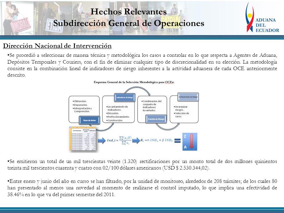 Dirección Nacional de Intervención Se procedió a seleccionar de manera técnica y metodológica los casos a controlar en lo que respecta a Agentes de Ad
