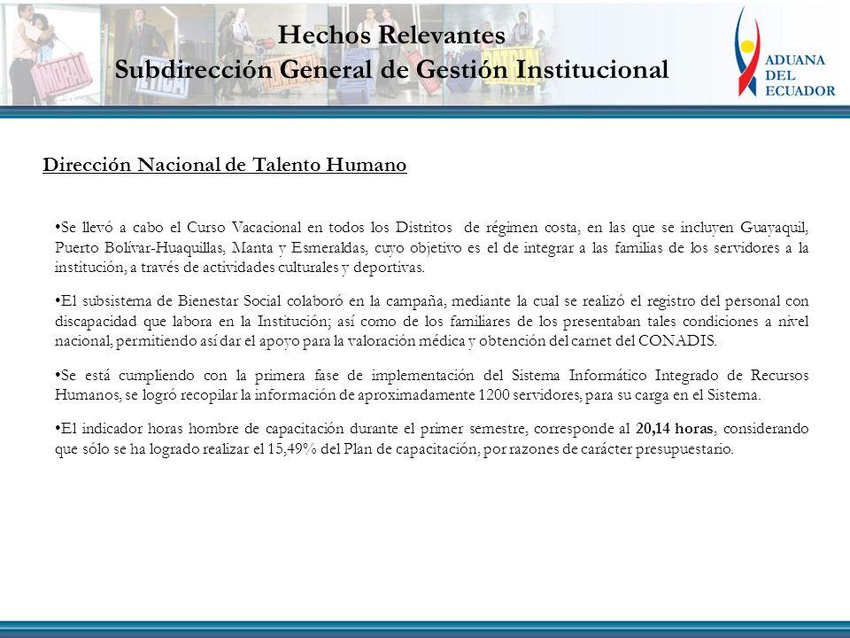 Hechos Relevantes Subdirección General de Gestión Institucional Dirección Nacional de Talento Humano Se llevó a cabo el Curso Vacacional en todos los