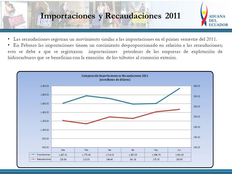 Importaciones y Recaudaciones 2011 Las recaudaciones registran un movimiento similar a las importaciones en el primer semestre del 2011. En Febrero la
