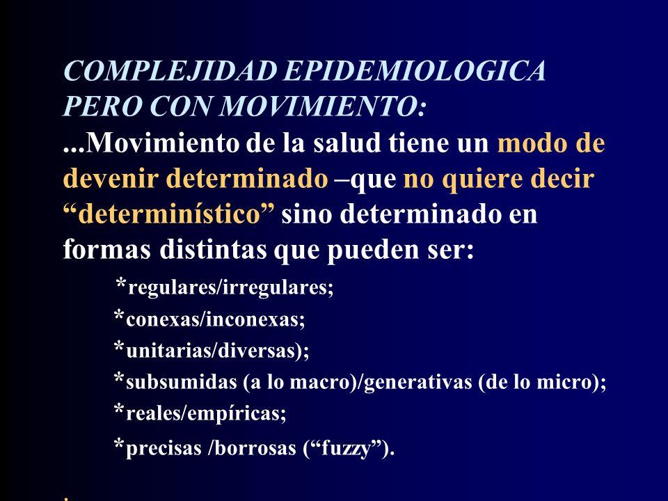 COMPLEJIDAD EPIDEMIOLOGICA PERO CON MOVIMIENTO:...Movimiento de la salud tiene un modo de devenir determinado –que no quiere decir determinístico sino determinado en formas distintas que pueden ser: * regulares/irregulares; * conexas/inconexas; * unitarias/diversas); * subsumidas (a lo macro)/generativas (de lo micro); * reales/empíricas; * precisas /borrosas (fuzzy)..