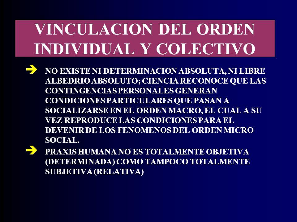 VINCULACION DEL ORDEN INDIVIDUAL Y COLECTIVO NO EXISTE NI DETERMINACION ABSOLUTA, NI LIBRE ALBEDRIO ABSOLUTO; CIENCIA RECONOCE QUE LAS CONTINGENCIAS PERSONALES GENERAN CONDICIONES PARTICULARES QUE PASAN A SOCIALIZARSE EN EL ORDEN MACRO, EL CUAL A SU VEZ REPRODUCE LAS CONDICIONES PARA EL DEVENIR DE LOS FENOMENOS DEL ORDEN MICRO SOCIAL.