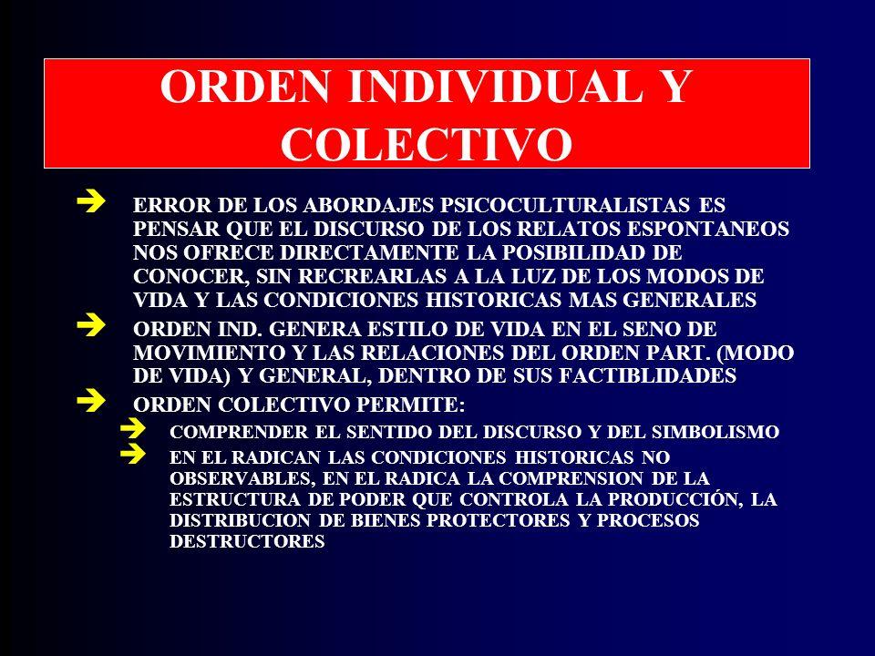 ORDEN INDIVIDUAL Y COLECTIVO ERROR DE LOS ABORDAJES PSICOCULTURALISTAS ES PENSAR QUE EL DISCURSO DE LOS RELATOS ESPONTANEOS NOS OFRECE DIRECTAMENTE LA POSIBILIDAD DE CONOCER, SIN RECREARLAS A LA LUZ DE LOS MODOS DE VIDA Y LAS CONDICIONES HISTORICAS MAS GENERALES ORDEN IND.