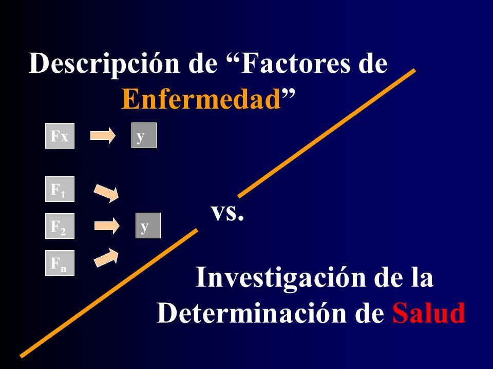 Descripción de Factores de Enfermedad Fx F1F1 F2F2 FnFn y y vs.