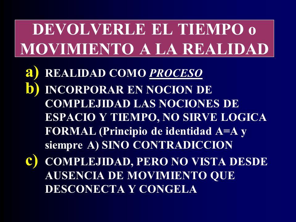 DEVOLVERLE EL TIEMPO o MOVIMIENTO A LA REALIDAD a) REALIDAD COMO PROCESO b) INCORPORAR EN NOCION DE COMPLEJIDAD LAS NOCIONES DE ESPACIO Y TIEMPO, NO SIRVE LOGICA FORMAL (Principio de identidad A=A y siempre A) SINO CONTRADICCION c) COMPLEJIDAD, PERO NO VISTA DESDE AUSENCIA DE MOVIMIENTO QUE DESCONECTA Y CONGELA