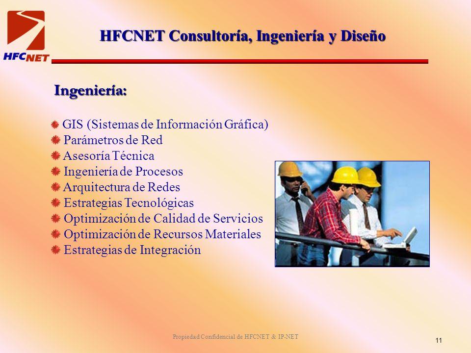 Propiedad Confidencial de HFCNET & IP-NET GIS (Sistemas de Información Gráfica) Parámetros de Red Asesoría Técnica Ingeniería de Procesos Arquitectura de Redes Estrategias Tecnológicas Optimización de Calidad de Servicios Optimización de Recursos Materiales Estrategias de Integración Ingeniería: 11 HFCNET Consultoría, Ingeniería y Diseño