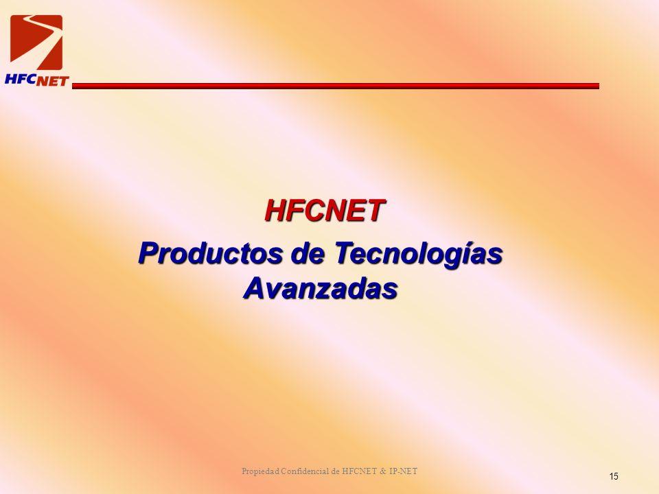 Propiedad Confidencial de HFCNET & IP-NET HFCNET Productos de Tecnologías Avanzadas 15