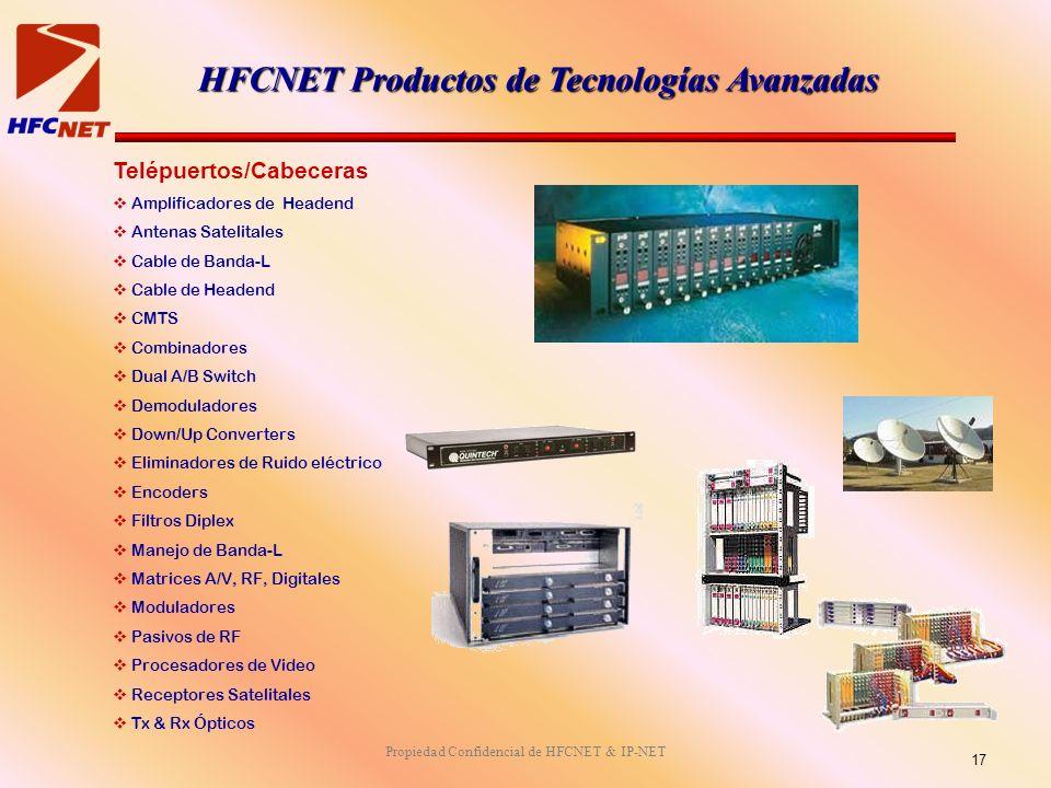 Propiedad Confidencial de HFCNET & IP-NET 17 Telépuertos/Cabeceras Amplificadores de Headend Antenas Satelitales Cable de Banda-L Cable de Headend CMT