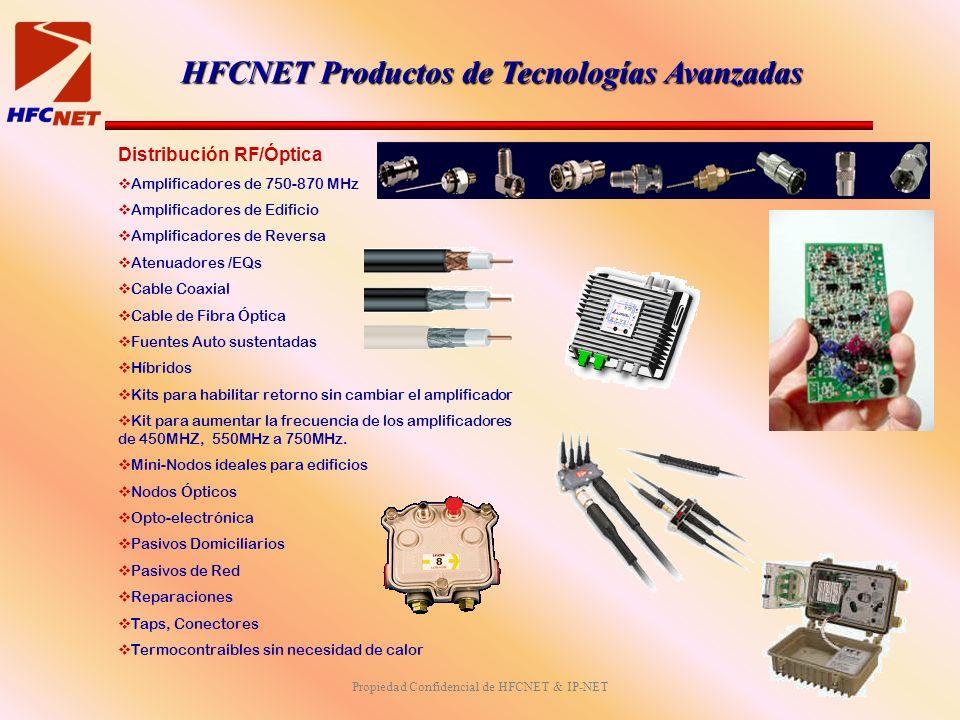 Propiedad Confidencial de HFCNET & IP-NET Distribución RF/Óptica Amplificadores de 750-870 MHz Amplificadores de Edificio Amplificadores de Reversa Atenuadores /EQs Cable Coaxial Cable de Fibra Óptica Fuentes Auto sustentadas Híbridos Kits para habilitar retorno sin cambiar el amplificador Kit para aumentar la frecuencia de los amplificadores de 450MHZ, 550MHz a 750MHz.