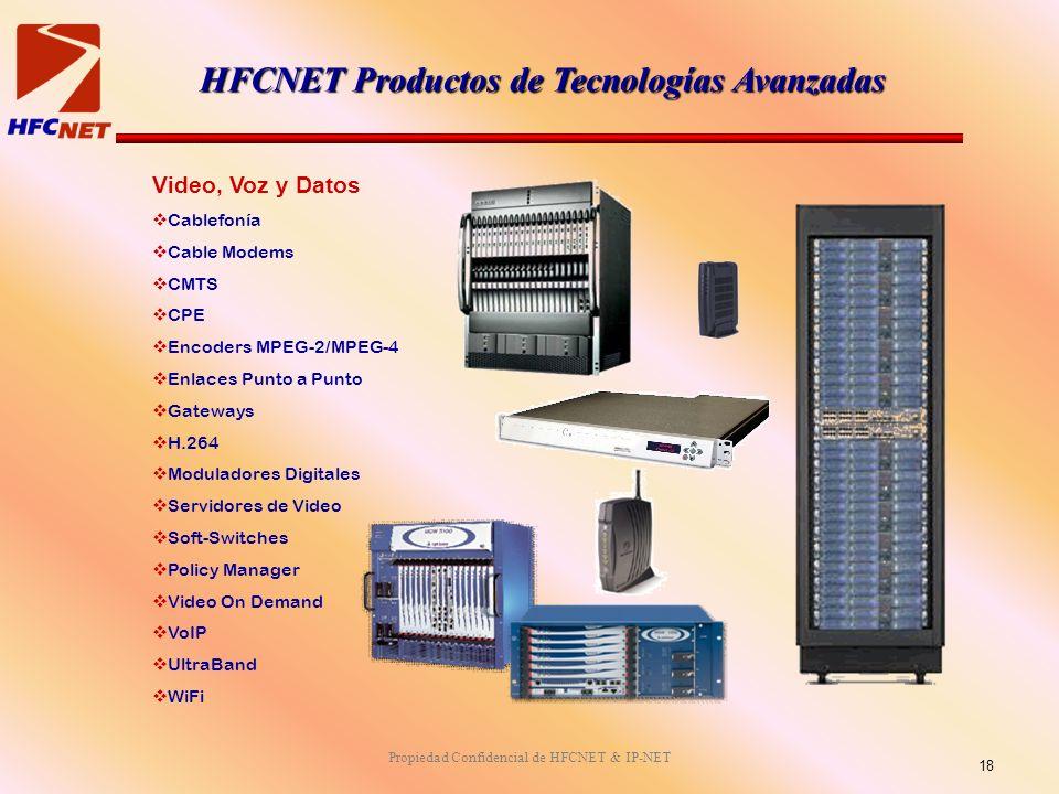 Propiedad Confidencial de HFCNET & IP-NET 18 HFCNET Productos de Tecnologías Avanzadas Video, Voz y Datos Cablefonía Cable Modems CMTS CPE Encoders MP