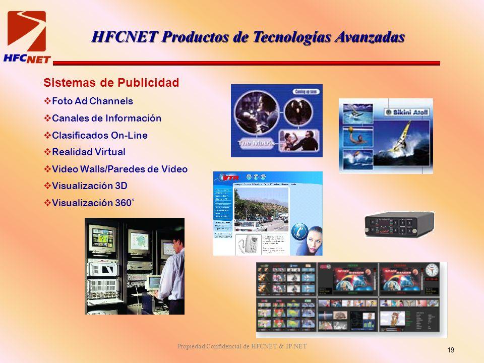 Propiedad Confidencial de HFCNET & IP-NET 19 HFCNET Productos de Tecnologías Avanzadas Sistemas de Publicidad Foto Ad Channels Canales de Información Clasificados On-Line Realidad Virtual Video Walls/Paredes de Video Visualización 3D Visualización 360˚