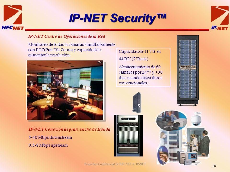 Propiedad Confidencial de HFCNET & IP-NET IP-NET Security IP-NET Centro de Operaciones de la Red Monitoreo de todas la cámaras simultáneamente con PTZ(Pan Tilt Zoom) y capacidad de aumentar la resolución.