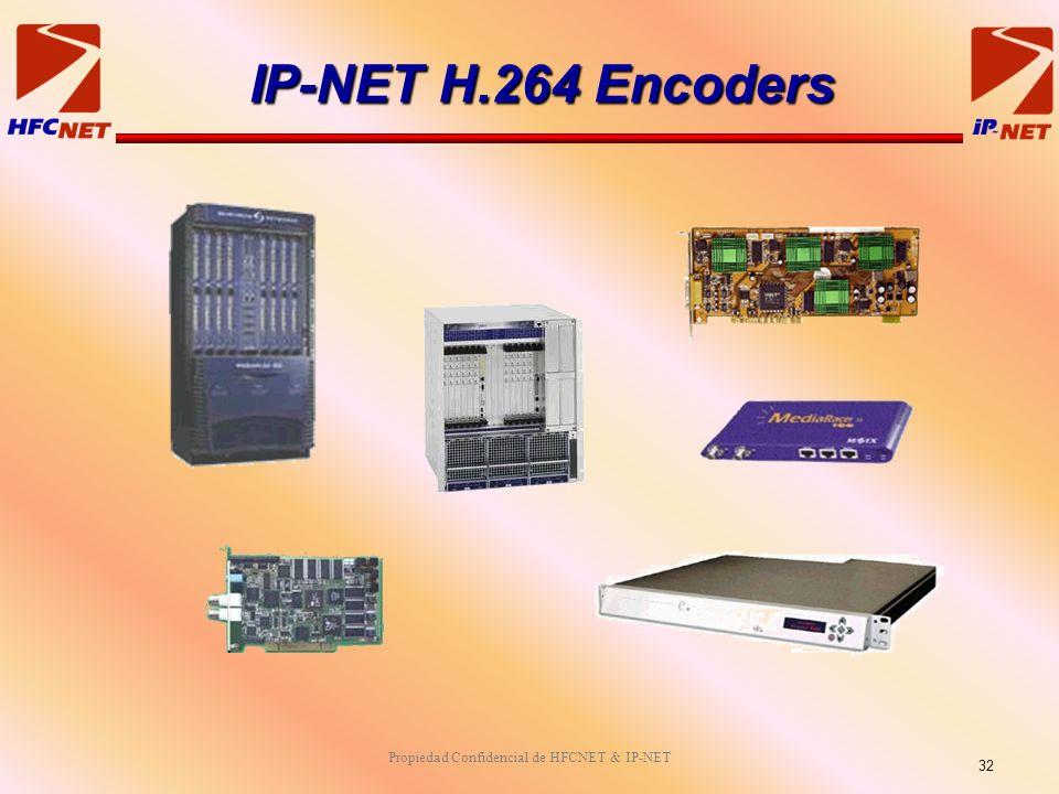 Propiedad Confidencial de HFCNET & IP-NET IP-NET H.264 Encoders 32
