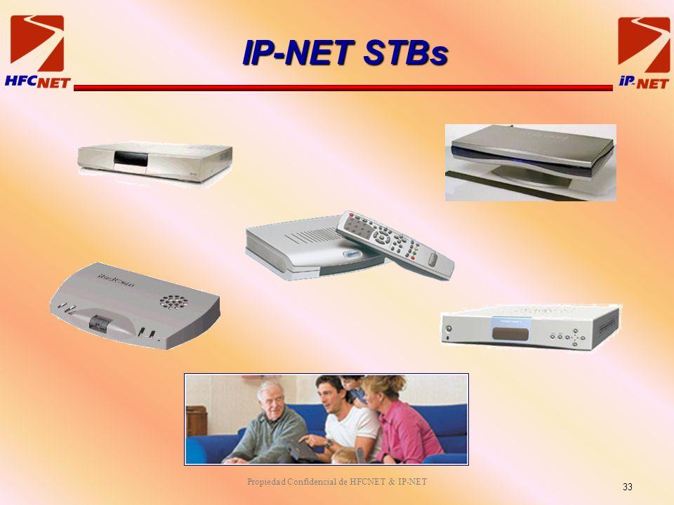 Propiedad Confidencial de HFCNET & IP-NET IP-NET STBs 33