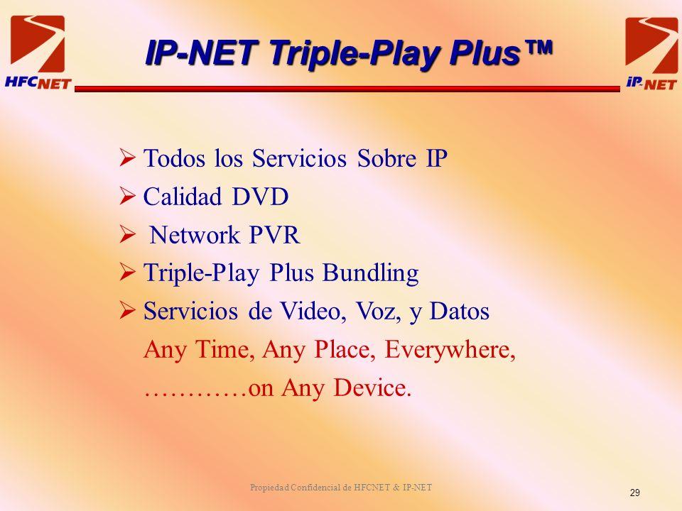 Propiedad Confidencial de HFCNET & IP-NET IP-NET Triple-Play Plus Todos los Servicios Sobre IP Calidad DVD Network PVR Triple-Play Plus Bundling Servicios de Video, Voz, y Datos Any Time, Any Place, Everywhere, …………on Any Device.