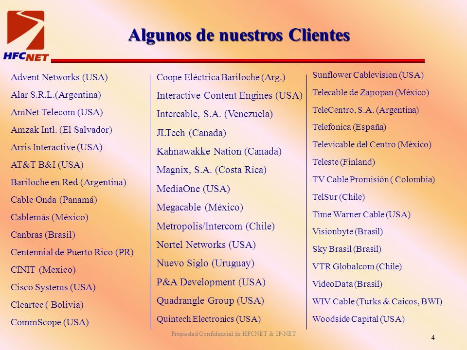 Propiedad Confidencial de HFCNET & IP-NET Algunos de nuestros Clientes Advent Networks (USA) Alar S.R.L.(Argentina) AmNet Telecom (USA) Amzak Intl. (E