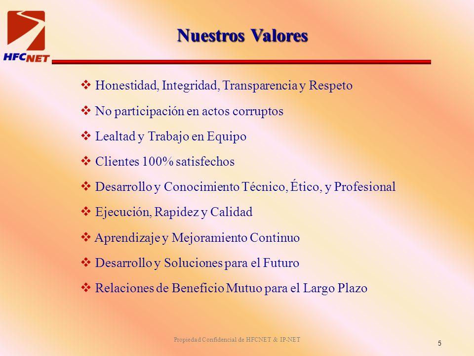 Propiedad Confidencial de HFCNET & IP-NET Nuestros Valores Honestidad, Integridad, Transparencia y Respeto No participación en actos corruptos Lealtad