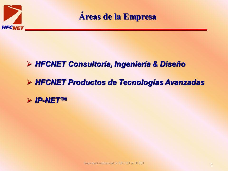 Propiedad Confidencial de HFCNET & IP-NET HFCNET Consultoría, Ingeniería & Diseño HFCNET Consultoría, Ingeniería & Diseño HFCNET Productos de Tecnologías Avanzadas HFCNET Productos de Tecnologías Avanzadas IP-NET IP-NET Áreas de la Empresa 6