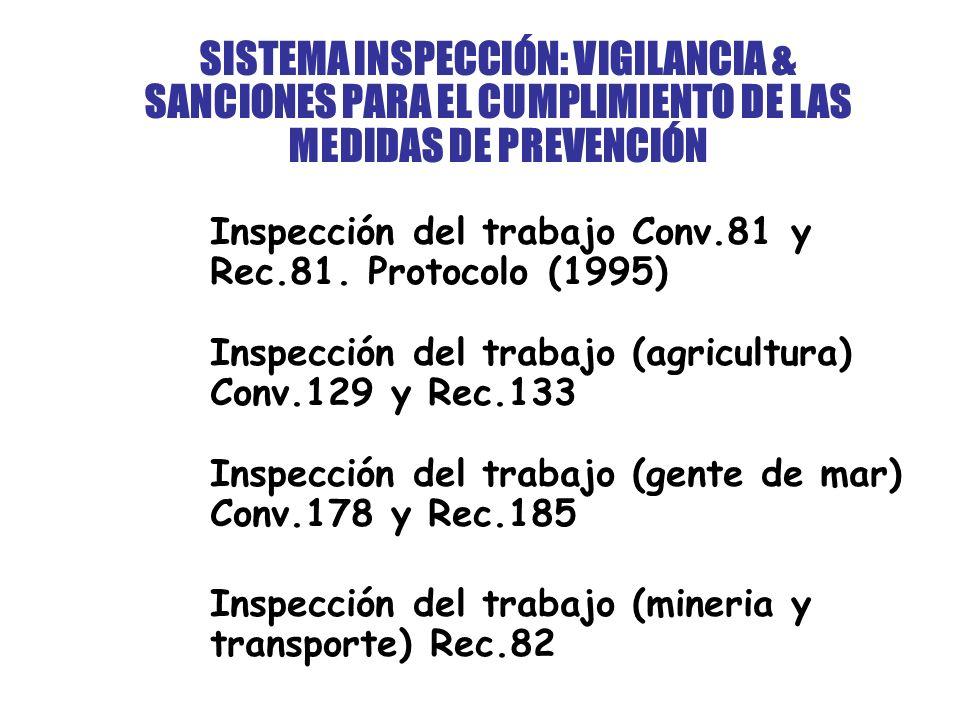 SISTEMA INSPECCIÓN: VIGILANCIA & SANCIONES PARA EL CUMPLIMIENTO DE LAS MEDIDAS DE PREVENCIÓN Inspección del trabajo Conv.81 y Rec.81.