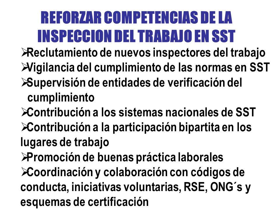 REFORZAR COMPETENCIAS DE LA INSPECCION DEL TRABAJO EN SST Reclutamiento de nuevos inspectores del trabajo Vigilancia del cumplimiento de las normas en SST Supervisión de entidades de verificación del cumplimiento Contribución a los sistemas nacionales de SST Contribución a la participación bipartita en los lugares de trabajo Promoción de buenas práctica laborales Coordinación y colaboración con códigos de conducta, iniciativas voluntarias, RSE, ONG´s y esquemas de certificación