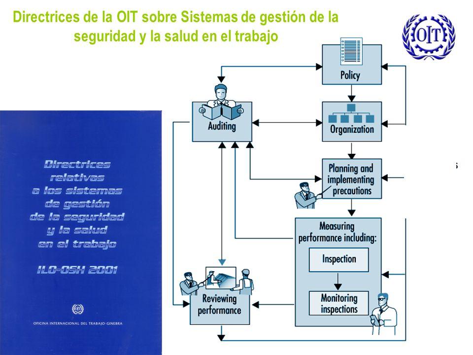 Directrices de la OIT sobre Sistemas de gestión de la seguridad y la salud en el trabajo Política Organización Planificación y aplicación de las medidas Evaluación de la aplicación de las medidas Cambios y mejoras al sistema