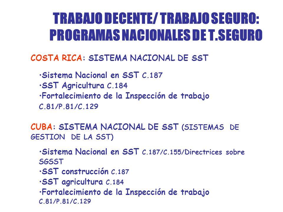 TRABAJO DECENTE/ TRABAJO SEGURO: PROGRAMAS NACIONALES DE T.SEGURO COSTA RICA: SISTEMA NACIONAL DE SST Sistema Nacional en SST C.187 SST Agricultura C.184 Fortalecimiento de la Inspección de trabajo C.81/P.81/C.129 CUBA: SISTEMA NACIONAL DE SST (SISTEMAS DE GESTION DE LA SST) Sistema Nacional en SST C.187/C.155/ Directrices sobre SGSST SST construcción C.187 SST agricultura C.184 Fortalecimiento de la Inspección de trabajo C.81/P.81/C.129