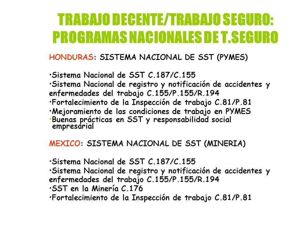TRABAJO DECENTE/TRABAJO SEGURO: PROGRAMAS NACIONALES DE T.SEGURO HONDURAS: SISTEMA NACIONAL DE SST (PYMES) Sistema Nacional de SST C.187/C.155 Sistema Nacional de registro y notificación de accidentes y enfermedades del trabajo C.155/P.155/R.194 Fortalecimiento de la Inspección de trabajo C.81/P.81 Mejoramiento de las condiciones de trabajo en PYMES Buenas prácticas en SST y responsabilidad social empresarial MEXICO: SISTEMA NACIONAL DE SST (MINERIA) Sistema Nacional de SST C.187/C.155 Sistema Nacional de registro y notificación de accidentes y enfermedades del trabajo C.155/P.155/R.194 SST en la Minería C.176 Fortalecimiento de la Inspección de trabajo C.81/P.81