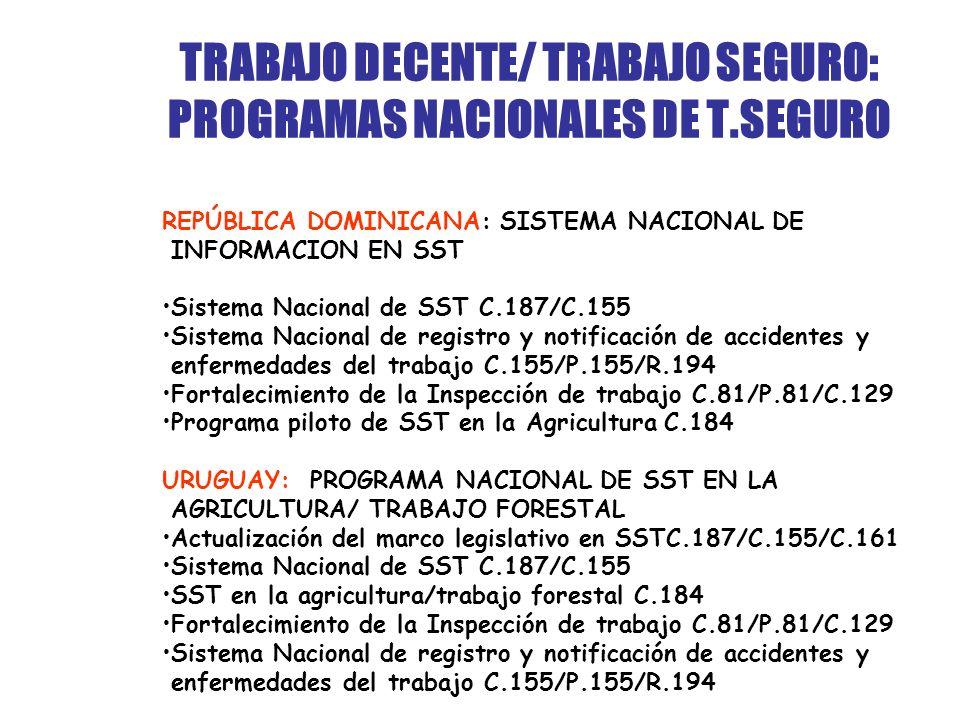 TRABAJO DECENTE/ TRABAJO SEGURO: PROGRAMAS NACIONALES DE T.SEGURO REPÚBLICA DOMINICANA: SISTEMA NACIONAL DE INFORMACION EN SST Sistema Nacional de SST C.187/C.155 Sistema Nacional de registro y notificación de accidentes y enfermedades del trabajo C.155/P.155/R.194 Fortalecimiento de la Inspección de trabajo C.81/P.81/C.129 Programa piloto de SST en la Agricultura C.184 URUGUAY: PROGRAMA NACIONAL DE SST EN LA AGRICULTURA/ TRABAJO FORESTAL Actualización del marco legislativo en SSTC.187/C.155/C.161 Sistema Nacional de SST C.187/C.155 SST en la agricultura/trabajo forestal C.184 Fortalecimiento de la Inspección de trabajo C.81/P.81/C.129 Sistema Nacional de registro y notificación de accidentes y enfermedades del trabajo C.155/P.155/R.194