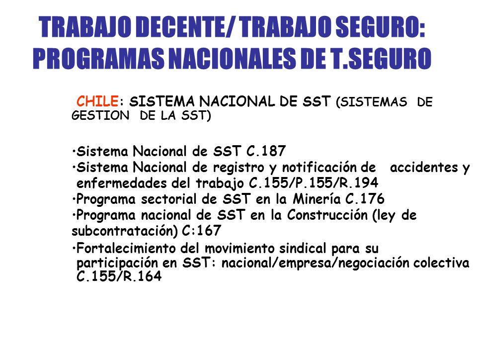TRABAJO DECENTE/ TRABAJO SEGURO: PROGRAMAS NACIONALES DE T.SEGURO CHILE: SISTEMA NACIONAL DE SST (SISTEMAS DE GESTION DE LA SST) Sistema Nacional de SST C.187 Sistema Nacional de registro y notificación de accidentes y enfermedades del trabajo C.155/P.155/R.194 Programa sectorial de SST en la Minería C.176 Programa nacional de SST en la Construcción (ley de subcontratación) C:167 Fortalecimiento del movimiento sindical para su participación en SST: nacional/empresa/negociación colectiva C.155/R.164