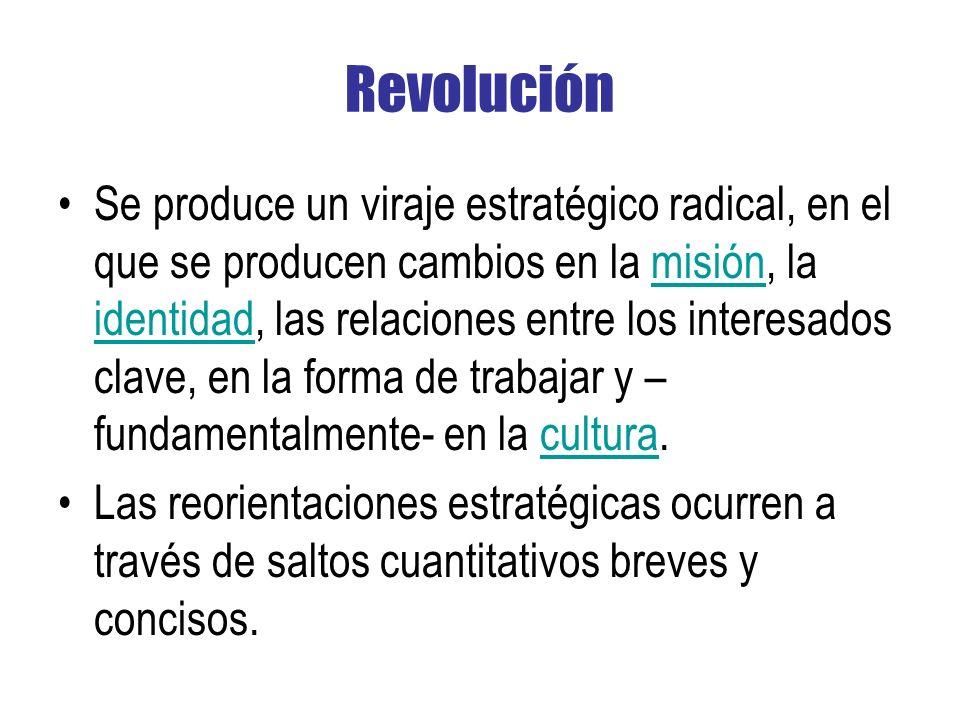 Revolución Se produce un viraje estratégico radical, en el que se producen cambios en la misión, la identidad, las relaciones entre los interesados clave, en la forma de trabajar y – fundamentalmente- en la cultura.misión identidadcultura Las reorientaciones estratégicas ocurren a través de saltos cuantitativos breves y concisos.