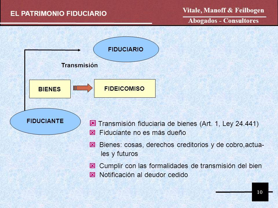 FIDUCIANTE FIDUCIARIO FIDEICOMISO BIENES Transmisión fiduciaria de bienes (Art. 1, Ley 24.441) Fiduciante no es más dueño Bienes: cosas, derechos cred