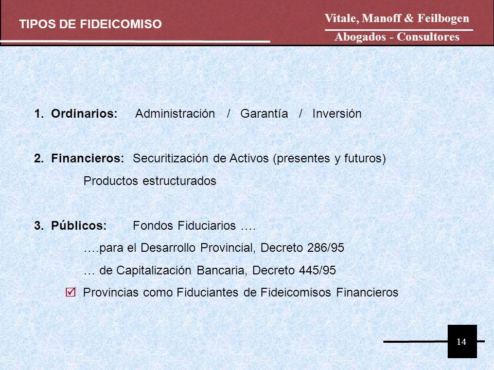14 TIPOS DE FIDEICOMISO 1. Ordinarios: Administración / Garantía / Inversión 2. Financieros:Securitización de Activos (presentes y futuros) Productos