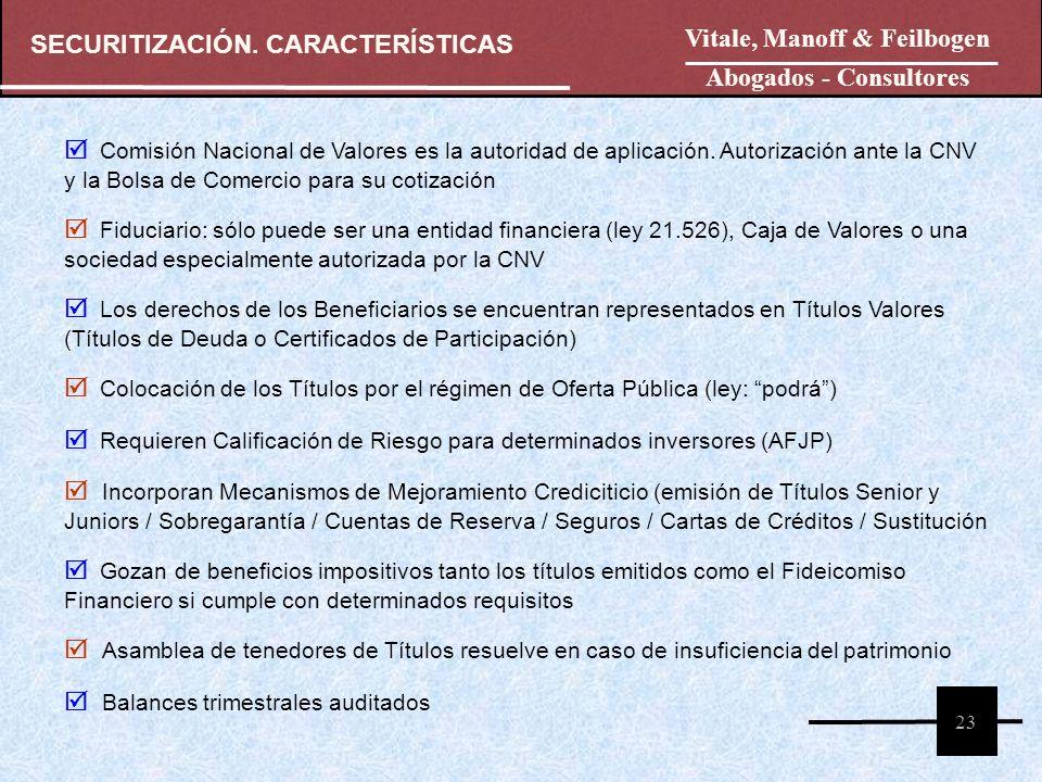Comisión Nacional de Valores es la autoridad de aplicación.