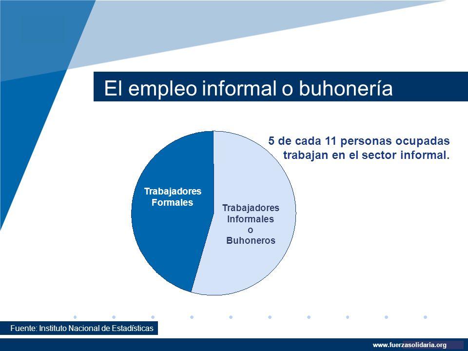 Company LOGO www.company.com El empleo informal o buhonería www.fuerzasolidaria.org Fuente: Instituto Nacional de Estadísticas Trabajadores Formales T